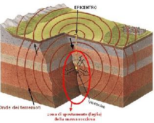Prevenzione sismica del territorio: se ne è parlato al Made Expo Milano Architettura Design Edilizia