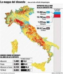 Italia vulnerabile