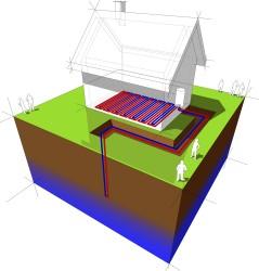 """Geologi su Ecobonus: """"Finalmente incentivi alla geotermia"""""""