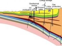 Modelli geologici 3D per studiare il sottosuolo lombardo