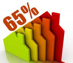 Ecobonus 65%, detraibili le spese per compilare l'APE