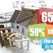 Legge di Stabilità 2015, confermata la proroga dei bonus 65% e 50%