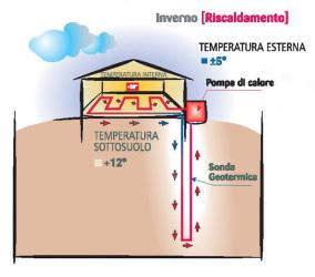 Lazio: proposta di legge sull'utilizzazione di calore geotermico