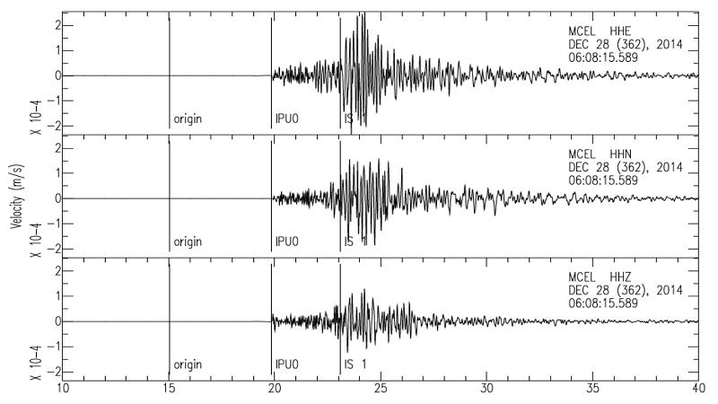 """Quel sisma di 2 anni fa non fu """"indotto"""""""