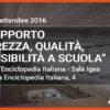 Pericolanti, inaccessibili ai disabili e a rischio terremoto. Le scuole italiane bocciate dal rapporto di Cittadinanzattiva