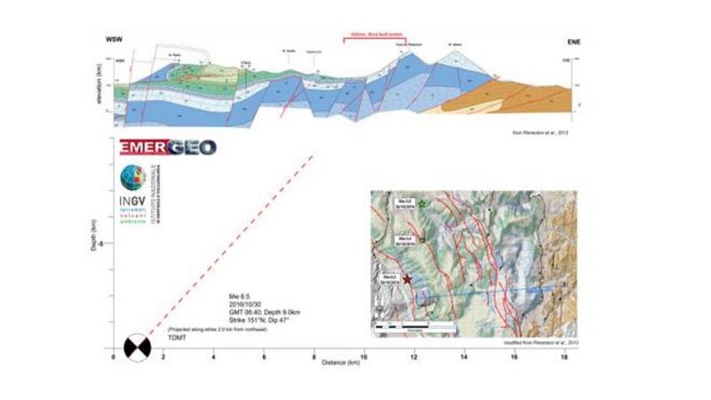 Sequenza sismica in Italia centrale: approfondimento e aggiornamento, 30 ottobre ore 16.00