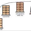 Resistenza antisismica edifici: Il decreto con i valori per la ricostruzione post sisma