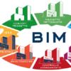 Slitta il decreto sul Bim, commissione divisa su riferimenti a norme Uni e qualificazione stazioni appaltanti