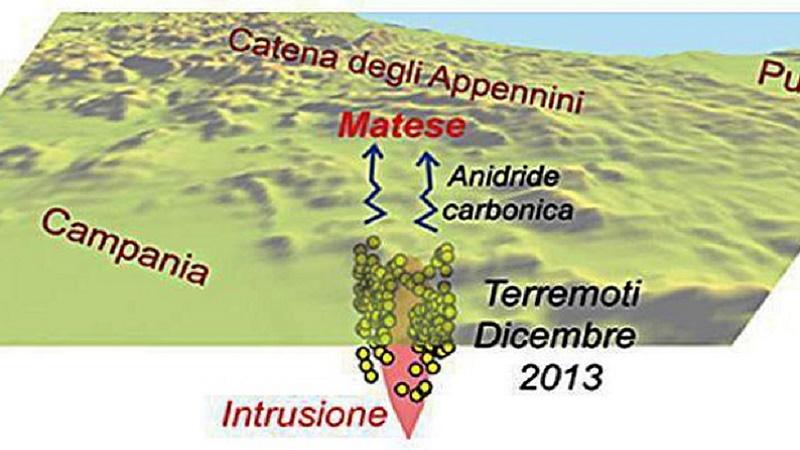"""C'è magma sotto il Matese in futuro nascerà un vulcano. """"Rischio di forti terremoti"""""""