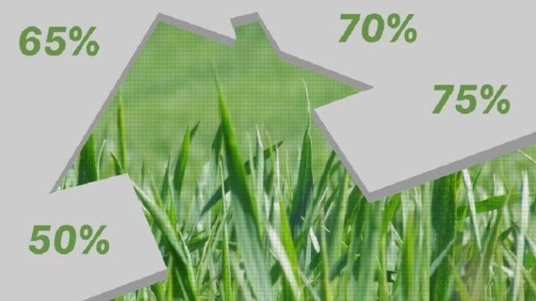 Casa, rischio taglio del 50% per il bonus energia
