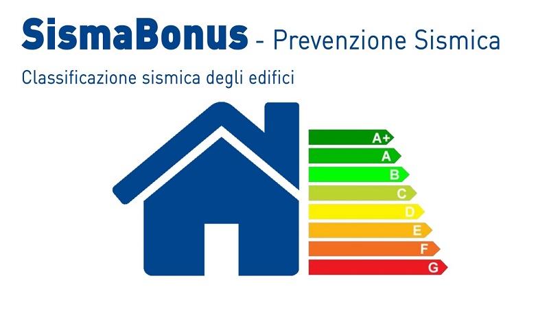 Attenti alle coperture del Sismabonus: non vale per gli interventi già finanziati. I chiarimenti