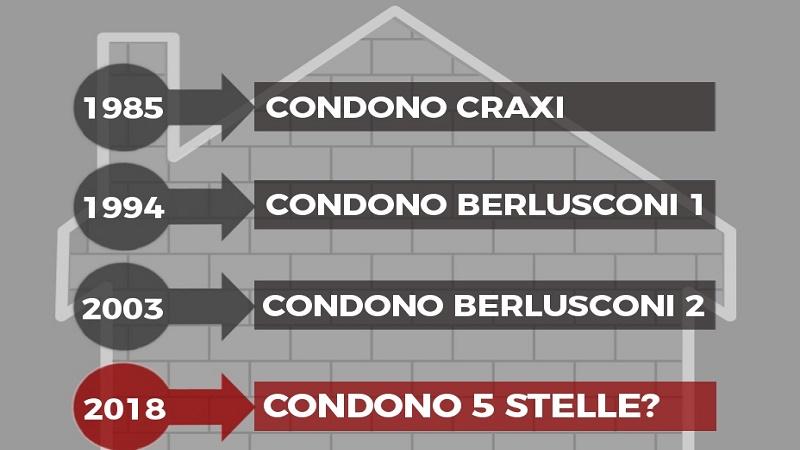 Ischia, nel Decreto Emergenze resta il condono edilizio