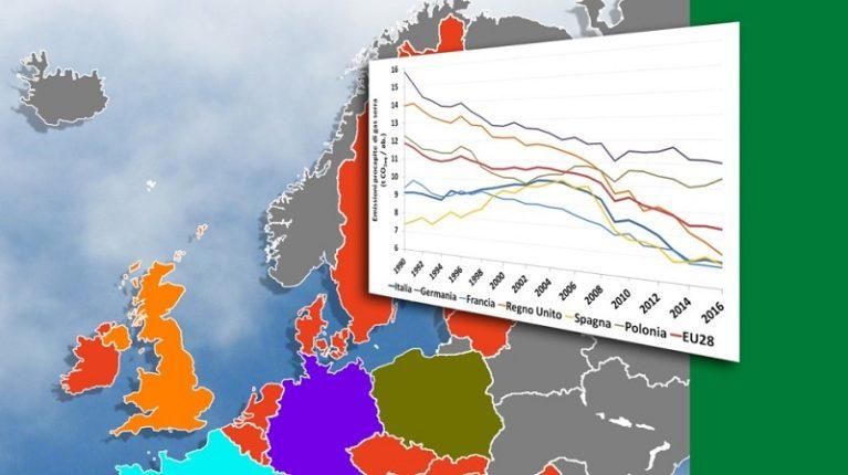 Com'è cambiato il consumo di energia geotermica in Italia nell'ultimo quarto di secolo