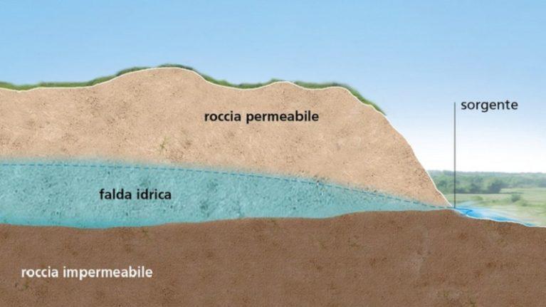Terremoti, ricerca per individuare segnali precursori
