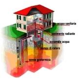 Geotermia: da RSE una guida sulle pompe di calore geotermiche