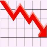 Osservatorio Oice-Informatel: si chiude un anno nero (il peggiore dal 1999) per il mercato pubblico dei soli servizi