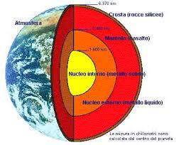 Il cuore della Terra è una stufa nucleare