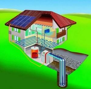 Fiumi sotterranei caldaie naturali per le nostre case