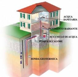 Le risorse geotermiche per la sostenibilità