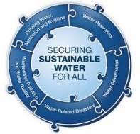 Nel dibattito tematico del 18 febbraio 2014 alle Nazioni Unite è stato richiesto di dedicare all'acqua uno degli Obiettivi globali di sviluppo sostenibile delle Nazioni Unite post-2015