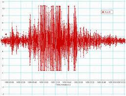 Terremoti, segnalata all'Antitrust la pubblicità ingannevole di un dispositivo di allarme