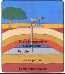Le risorse energetiche senza il rischio sismico