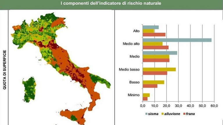 Elevato rischio sismico e idrogeologico, Cresme: 442 comuni in pericolo