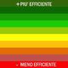 Attestato di Prestazione Energetica (APE): dall'Enea il Vademecum per il cittadino