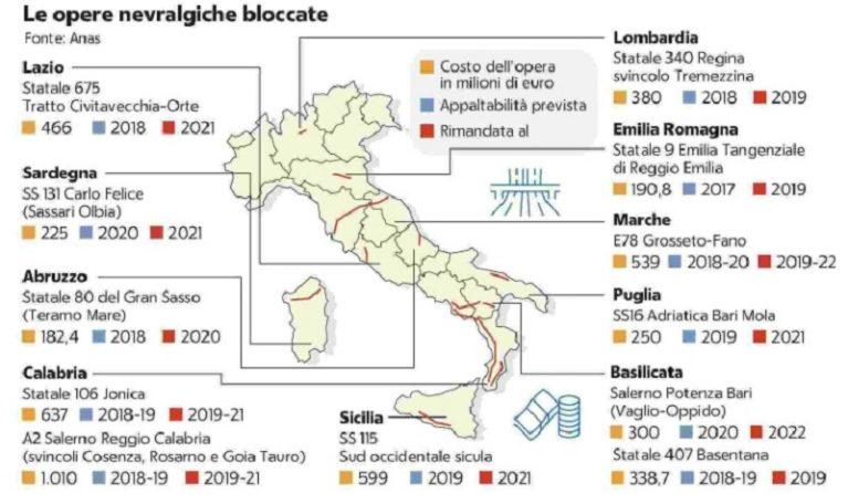 Italia bloccata rinviate opere per 16 miliardi