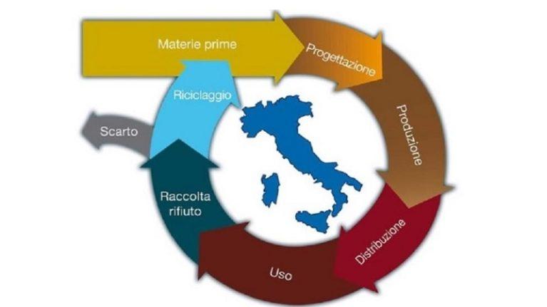 Italia batte Germania in economia circolare