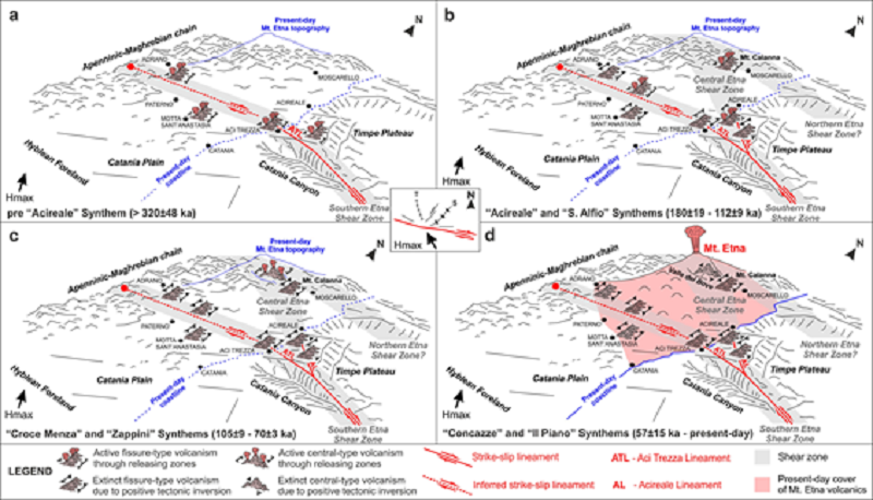 Etna, ricostruita la dinamica che ha creato le condizioni per la risalita del magma in superficie